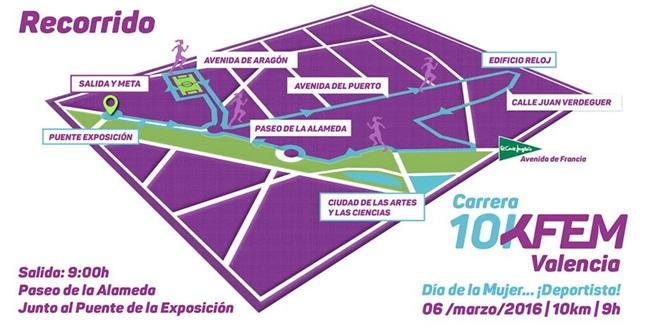 Recorrido-Carrera10KFem-2016